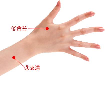 便秘に効く「手・腕のツボ」