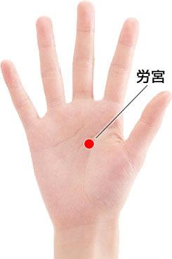 手の平のツボ[労宮(ろうきゅう)]