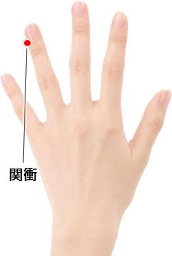 手の甲のツボ[関衝(かんしょう)]