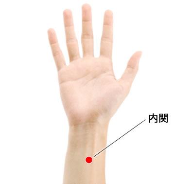 腕のツボ[内関(ないかん)]